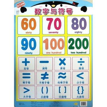 认数字.数学与符号/幼儿启蒙挂图